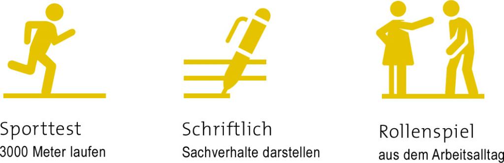 Übersichtsgrafik Bewerbungstipps Ordnungsamt Aachen: Schriftlich, Sporttest, Rollenspiel